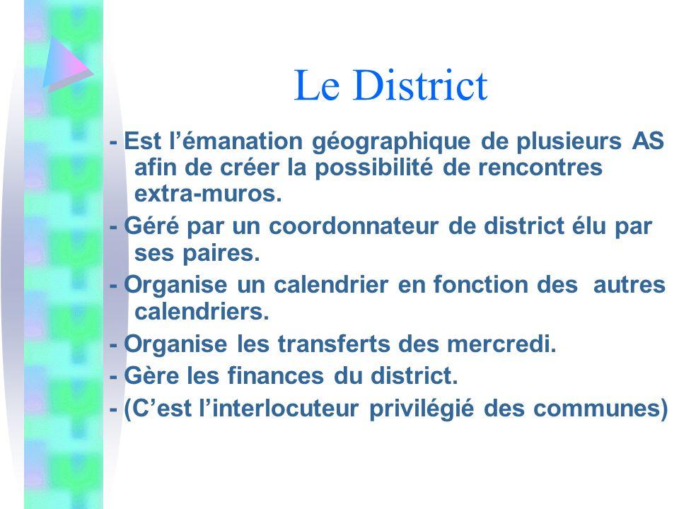 Le District - Est lémanation géographique de plusieurs AS afin de créer la possibilité de rencontres extra-muros. - Géré par un coordonnateur de distr