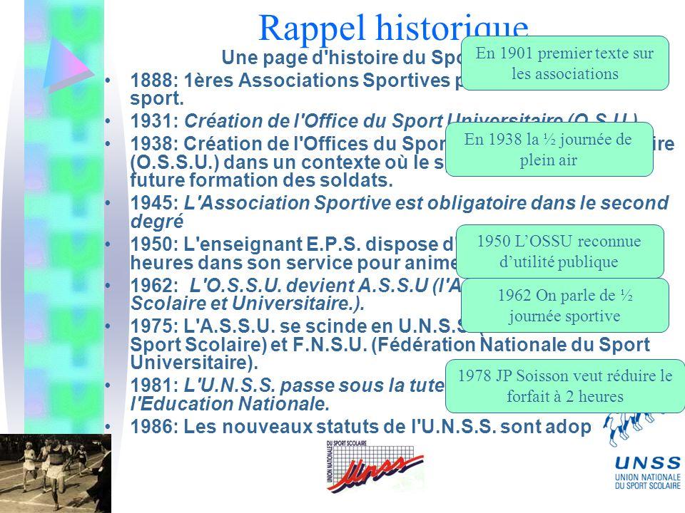 Rappel historique Une page d'histoire du Sport Scolaire 1888: 1ères Associations Sportives pour la pratique du sport. 1931: Création de l'Office du Sp