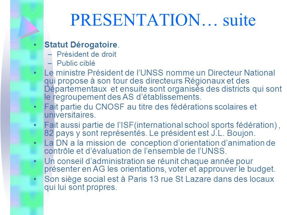 Statut Dérogatoire. –P–Président de droit –P–Public ciblé Le ministre Président de lUNSS nomme un Directeur National qui propose à son tour des direct