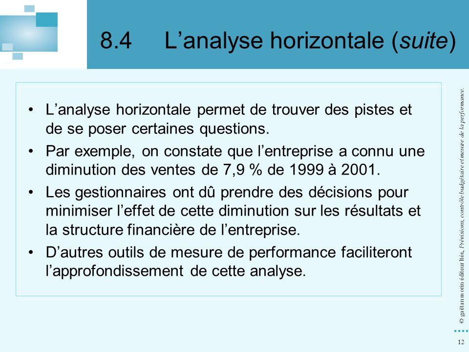 12 © gaëtan morin éditeur ltée, Prévisions, contrôle budgétaire et mesure de la performance. Lanalyse horizontale permet de trouver des pistes et de s