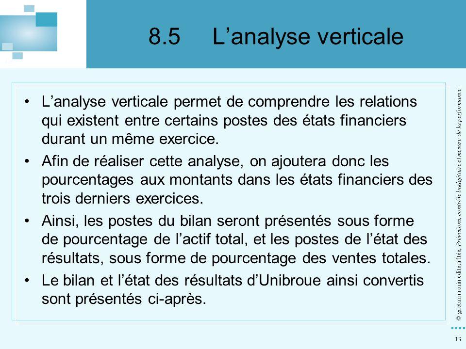 13 © gaëtan morin éditeur ltée, Prévisions, contrôle budgétaire et mesure de la performance. Lanalyse verticale permet de comprendre les relations qui