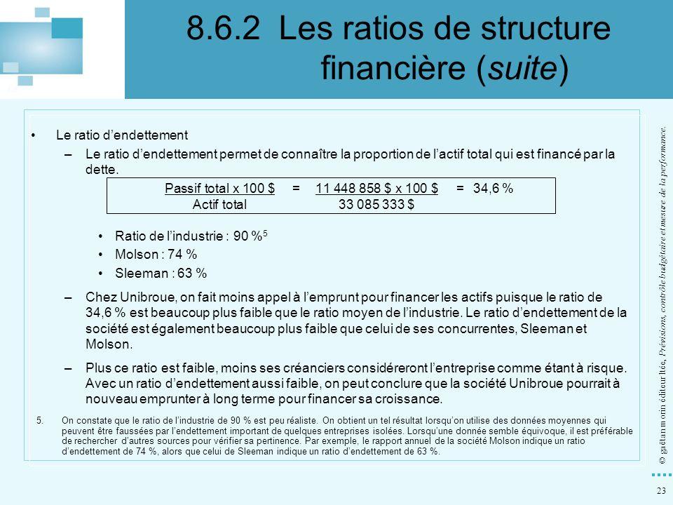 23 © gaëtan morin éditeur ltée, Prévisions, contrôle budgétaire et mesure de la performance. Le ratio dendettement –Le ratio dendettement permet de co
