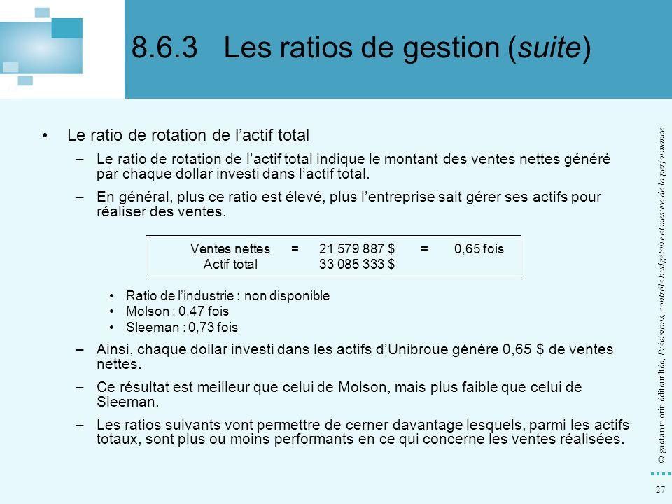 27 © gaëtan morin éditeur ltée, Prévisions, contrôle budgétaire et mesure de la performance. Le ratio de rotation de lactif total –Le ratio de rotatio