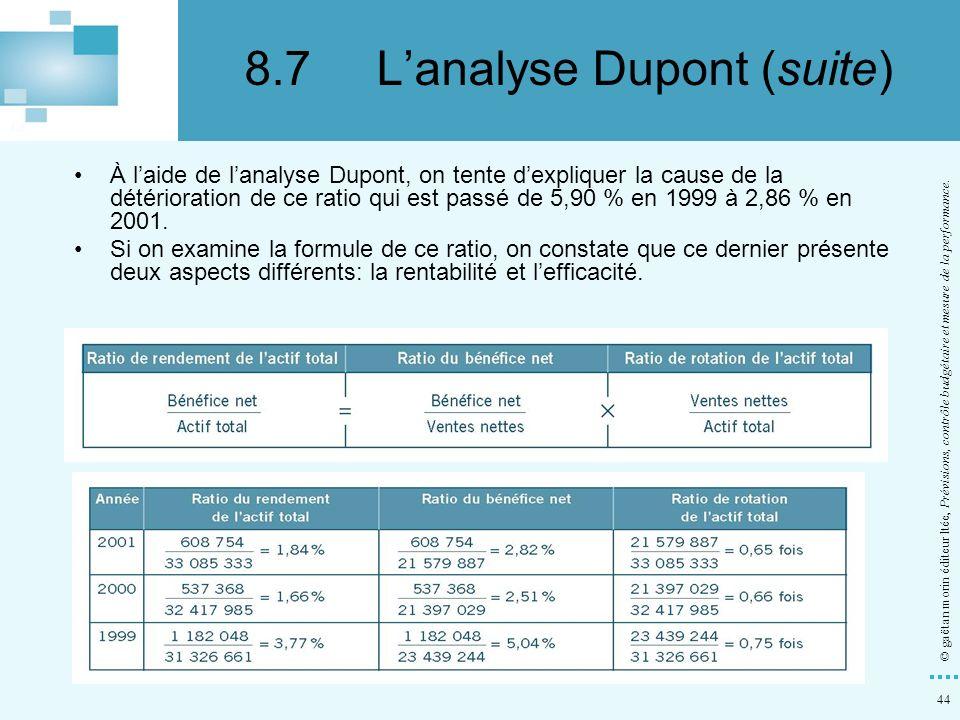 44 © gaëtan morin éditeur ltée, Prévisions, contrôle budgétaire et mesure de la performance. À laide de lanalyse Dupont, on tente dexpliquer la cause