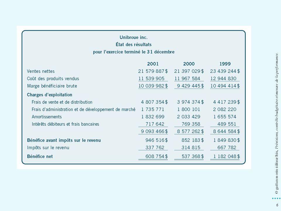 17 © gaëtan morin éditeur ltée, Prévisions, contrôle budgétaire et mesure de la performance.