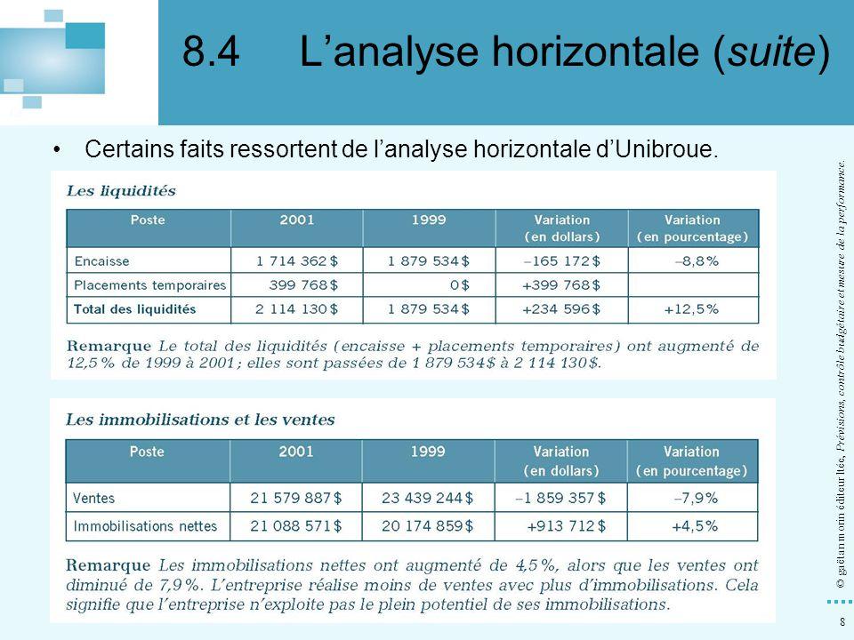 8 © gaëtan morin éditeur ltée, Prévisions, contrôle budgétaire et mesure de la performance. Certains faits ressortent de lanalyse horizontale dUnibrou