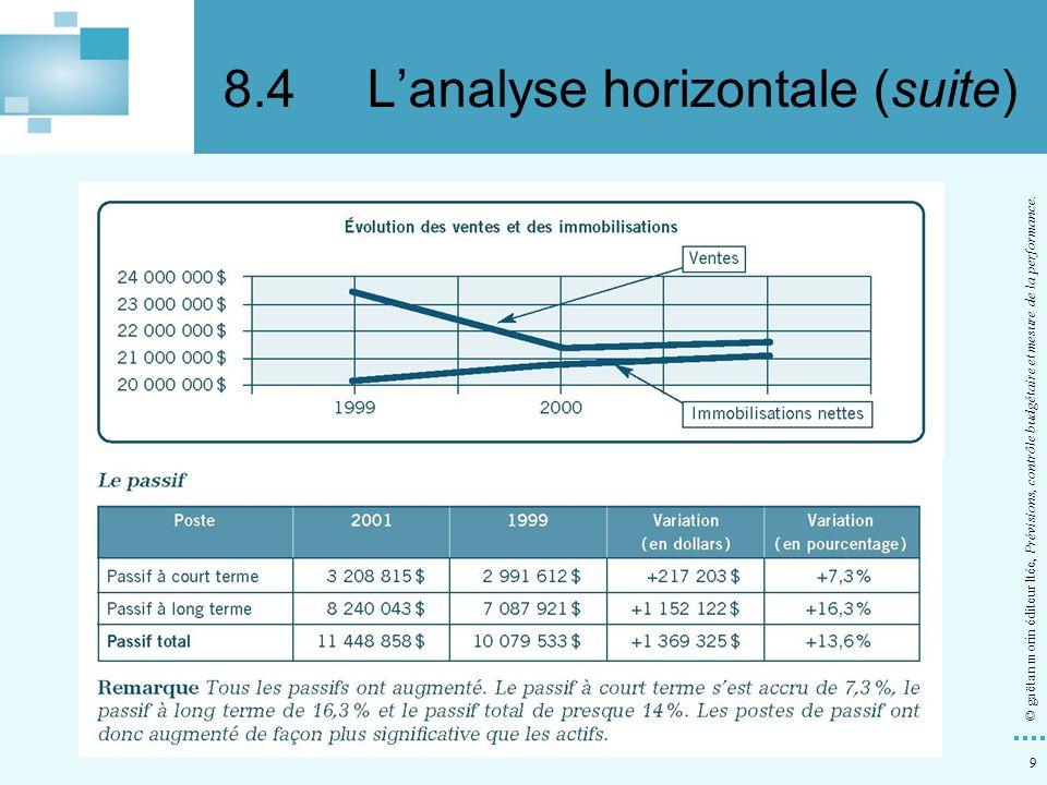9 © gaëtan morin éditeur ltée, Prévisions, contrôle budgétaire et mesure de la performance. 8.4Lanalyse horizontale (suite)