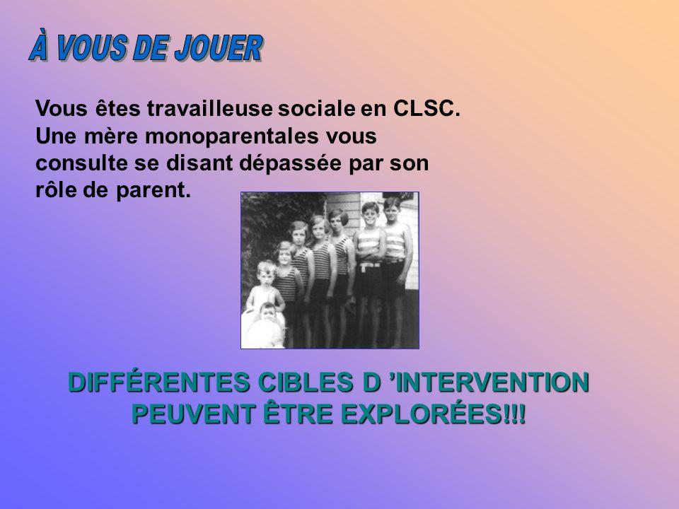 LE MACROSYSTÈME Exemples Ensemble des croyances, des valeurs, des normes et des idéologies dune communauté Individualisme Hétérosexualité Néolibéralisme Droits et libertés Indépendance