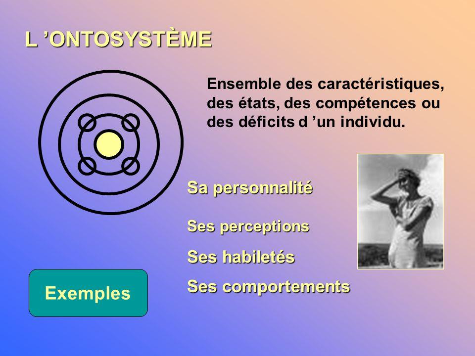 Les 5 principales composantes (cibles d interventions) en interaction selon l approche écologique L ontosystème Le microsystème Le mésosystème L exosystème Le macrosystème