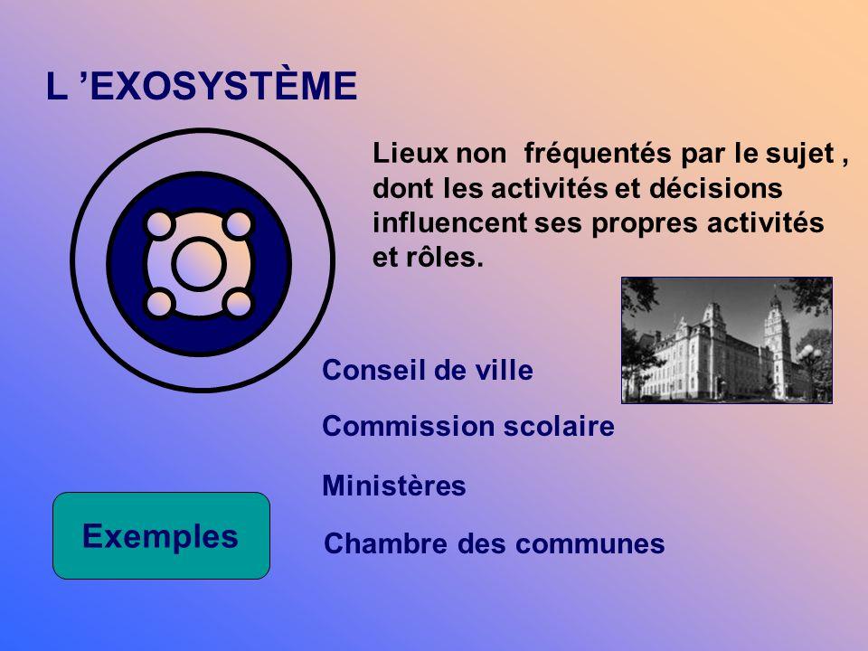 LE MÉSOSYSTÈME Ensemble des relations intermicrosystémiques Exemples Famille / école Famille / garderie École / amis Ressources communautaires / École