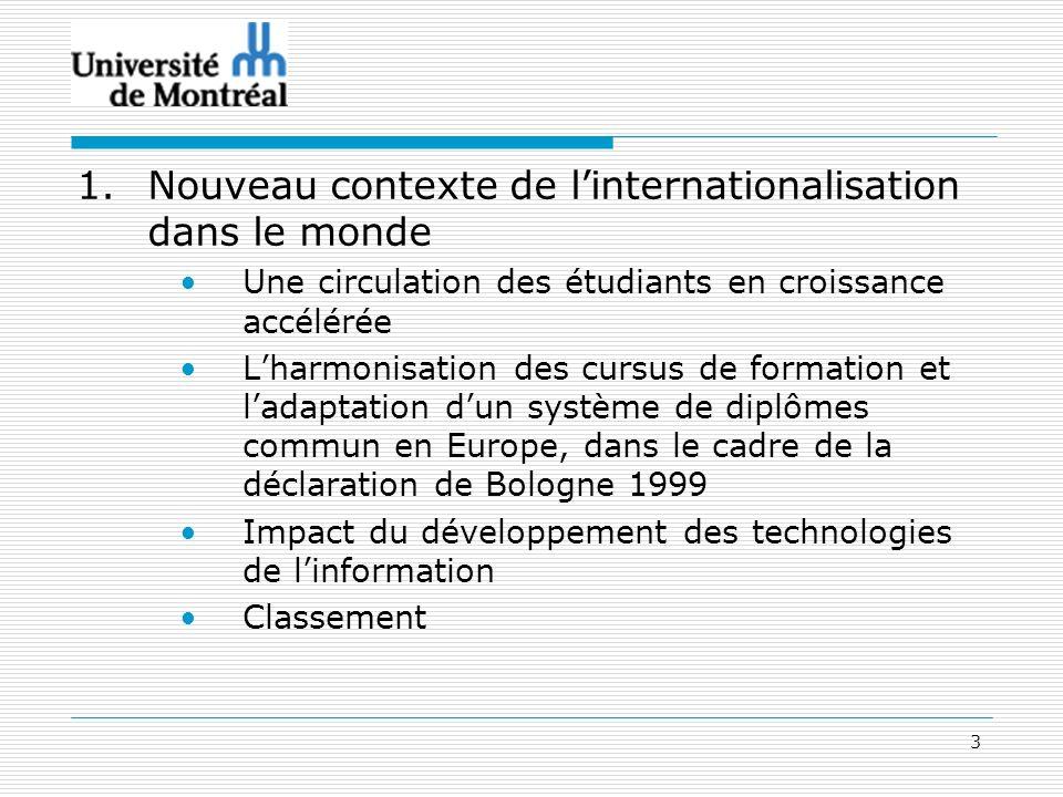 3 1.Nouveau contexte de linternationalisation dans le monde Une circulation des étudiants en croissance accélérée Lharmonisation des cursus de formati