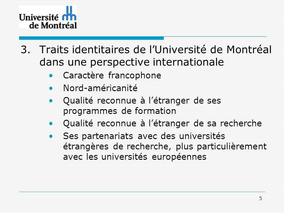 5 3.Traits identitaires de lUniversité de Montréal dans une perspective internationale Caractère francophone Nord-américanité Qualité reconnue à létranger de ses programmes de formation Qualité reconnue à létranger de sa recherche Ses partenariats avec des universités étrangères de recherche, plus particulièrement avec les universités européennes