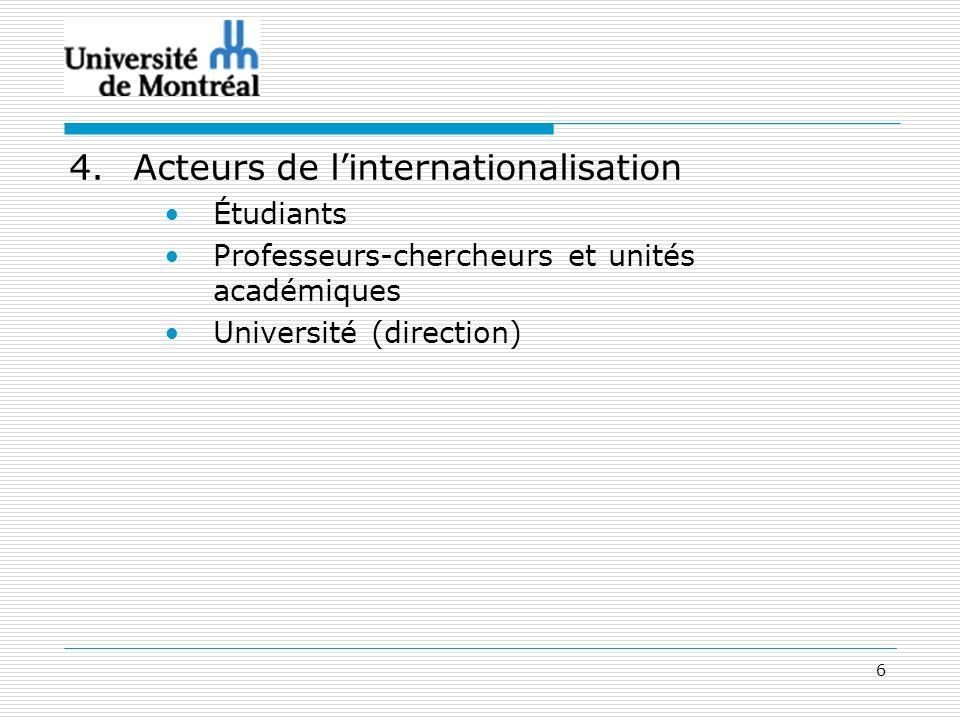 6 4.Acteurs de linternationalisation Étudiants Professeurs-chercheurs et unités académiques Université (direction)