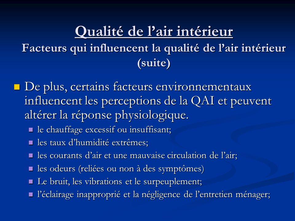 Qualité de lair intérieur Facteurs qui influencent la qualité de lair intérieur Lair ambiant est un écosystème complexe qui résulte: Lair ambiant est