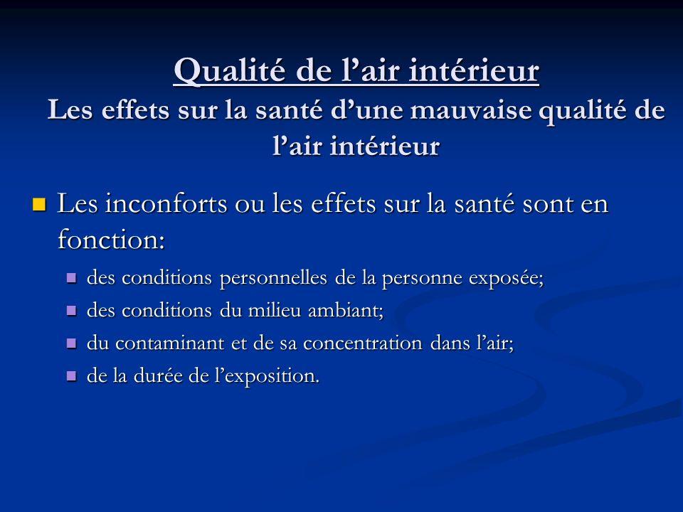 Qualité de lair intérieur Facteurs qui influencent la qualité de lair intérieur (suite) Linconfort; Linconfort; Les relations de travail; Les relation