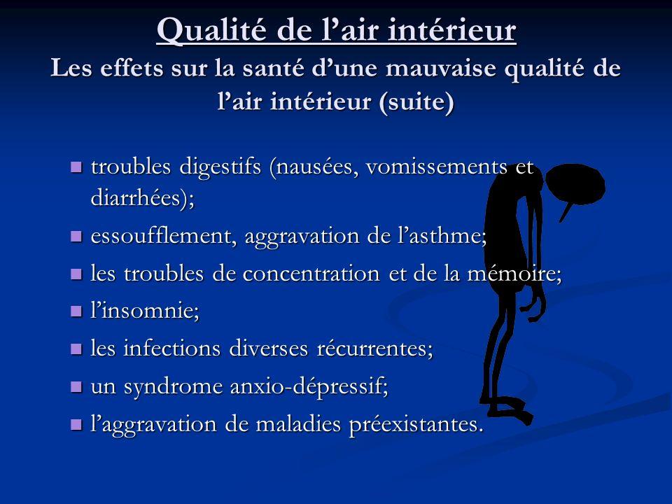 Qualité de lair intérieur Les effets sur la santé dune mauvaise qualité de lair intérieur Les symptômes communément attribués aux problèmes de QAI com