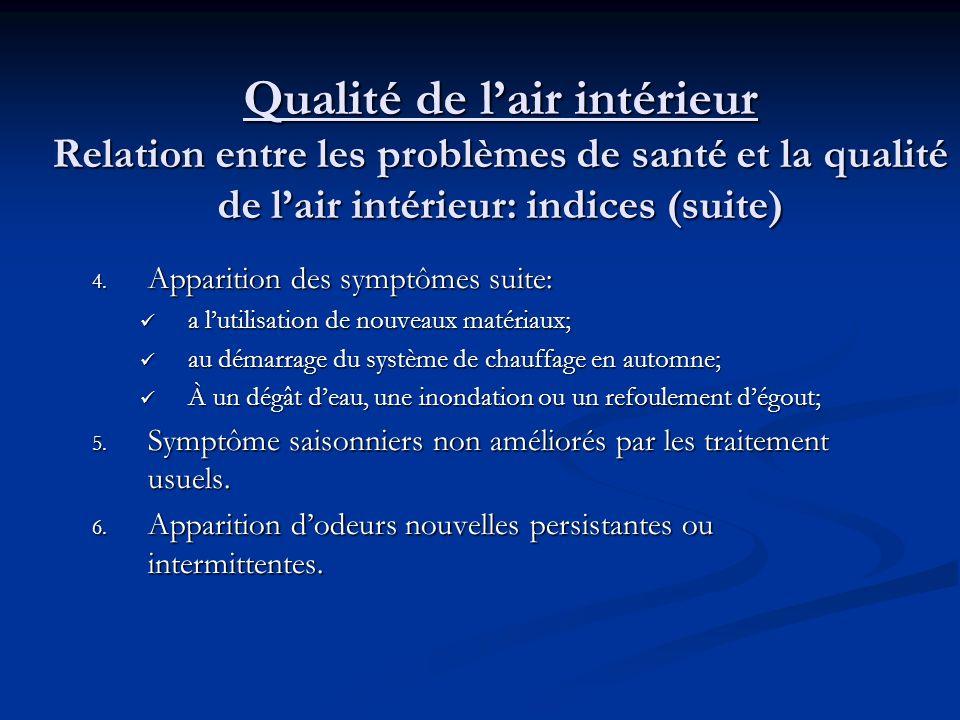 Qualité de lair intérieur Relation entre les problèmes de santé et la qualité de lair intérieur: indices Indices permettant de suspecter une relation
