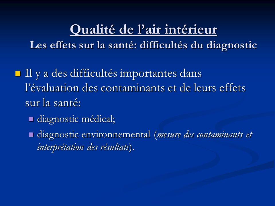 Qualité de lair intérieur Relation entre les problèmes de santé et la qualité de lair intérieur: indices (suite) 4. Apparition des symptômes suite: a