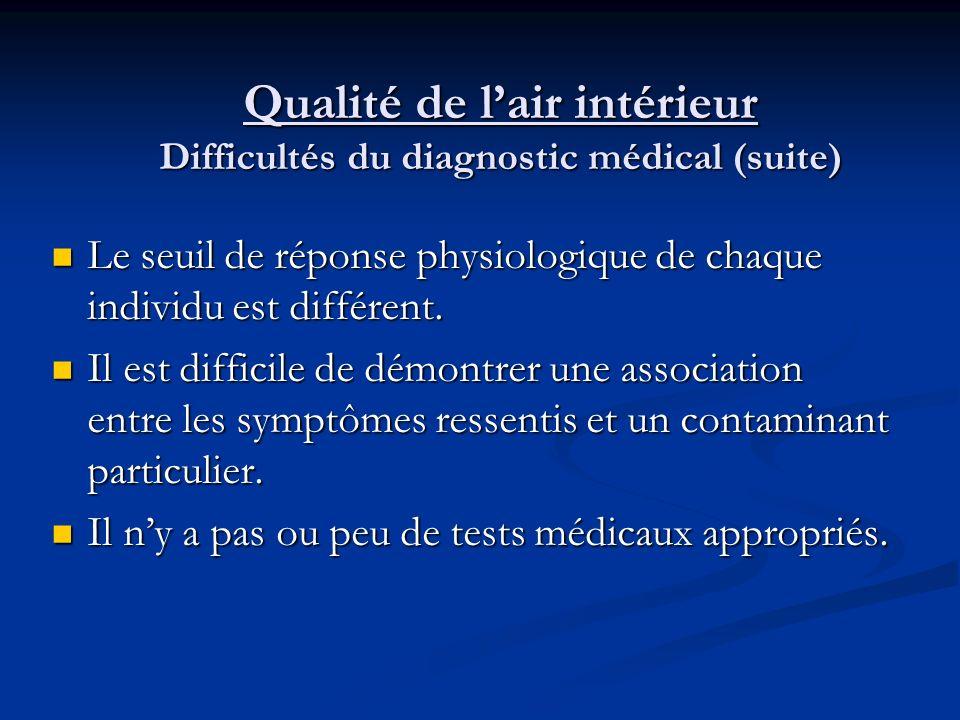 Qualité de lair intérieur Les effets sur la santé: difficultés du diagnostic Il y a des difficultés importantes dans lévaluation des contaminants et d