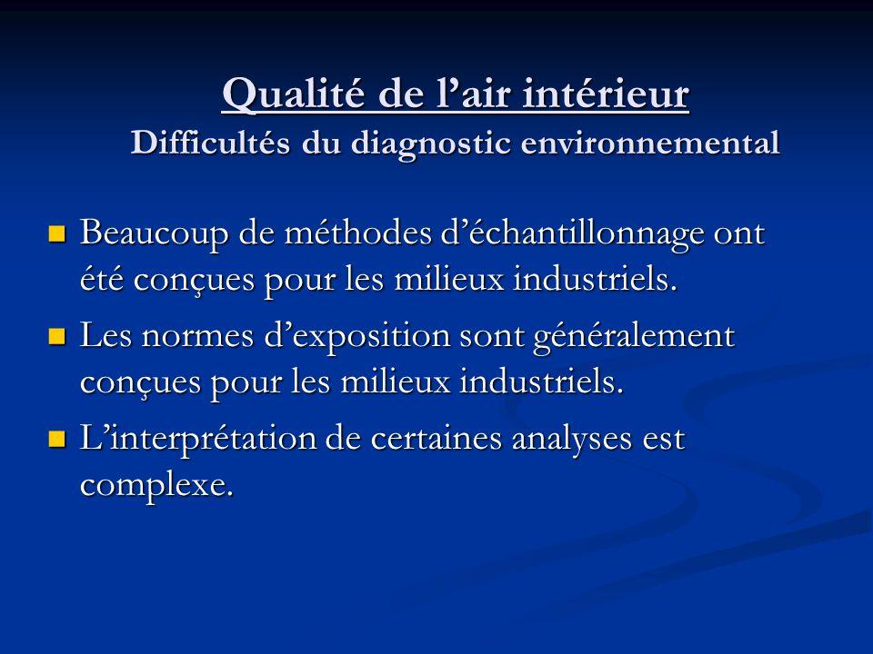Qualité de lair intérieur Difficultés du diagnostic médical (suite) Le seuil de réponse physiologique de chaque individu est différent. Le seuil de ré