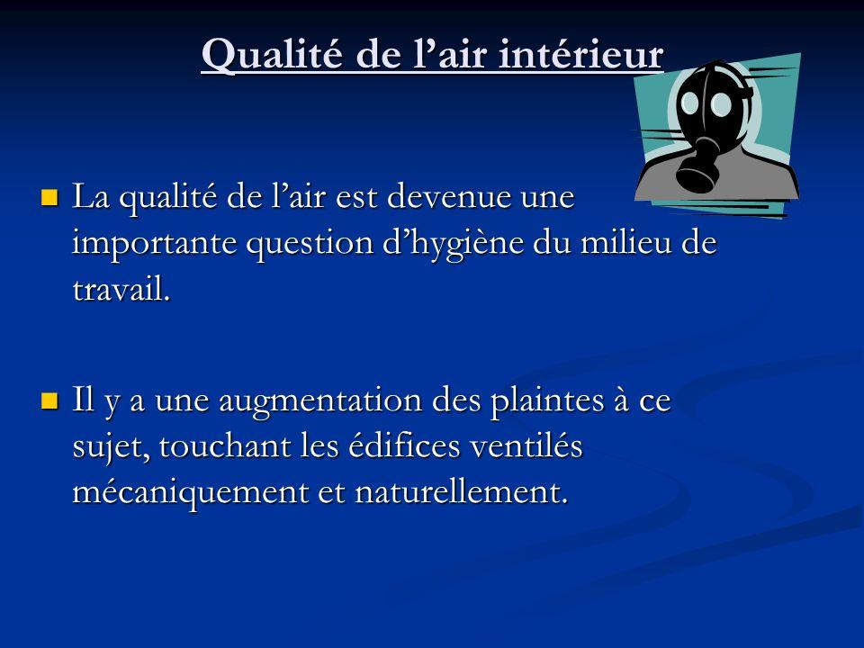 Qualité de lair intérieur La qualité de lair est devenue une importante question dhygiène du milieu de travail.