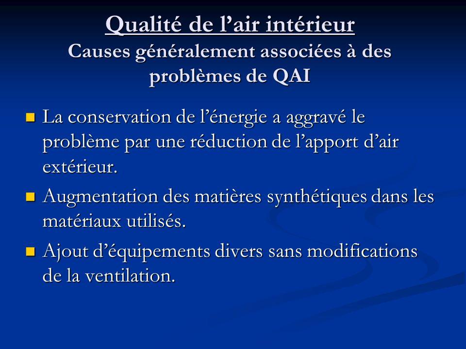 Qualité de lair intérieur La qualité de lair est devenue une importante question dhygiène du milieu de travail. La qualité de lair est devenue une imp