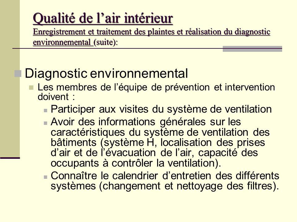 Qualité de lair intérieur Enregistrement et traitement des plaintes et réalisation du diagnostic environnemental (suite): Dispositions : La plainte doit dabord être faite au responsable du bâtiment.