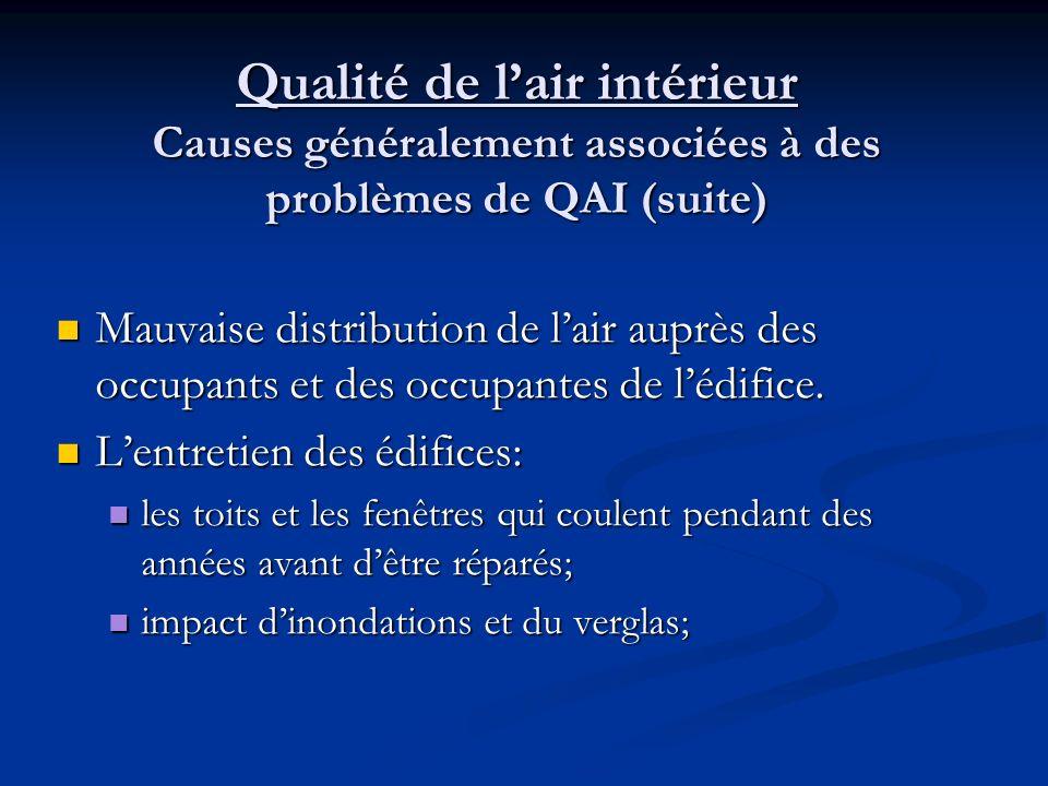 Qualité de lair intérieur Causes généralement associées à des problèmes de QAI (suite) Mauvaise distribution de lair auprès des occupants et des occupantes de lédifice.