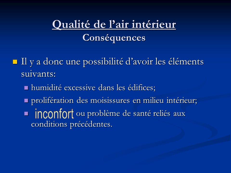 Qualité de lair intérieur Relation entre les problèmes de santé et la qualité de lair intérieur: indices (suite) 4.