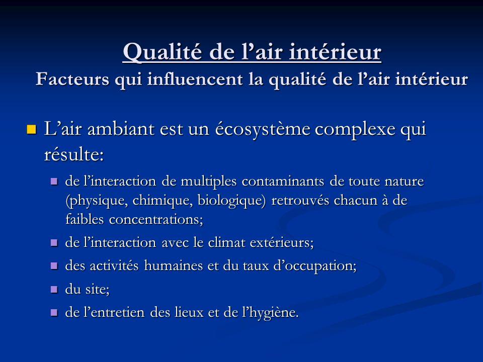 Qualité de lair intérieur Quest-ce quune bonne qualité de lair .