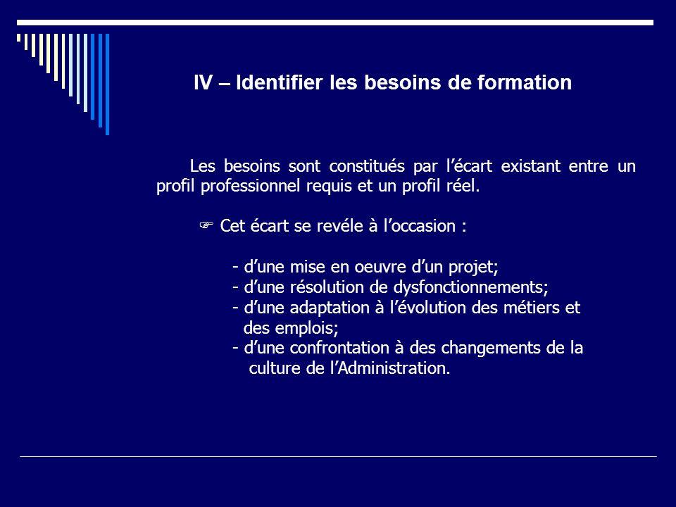 IV – Identifier les besoins de formation Les besoins sont constitués par lécart existant entre un profil professionnel requis et un profil réel. Cet é