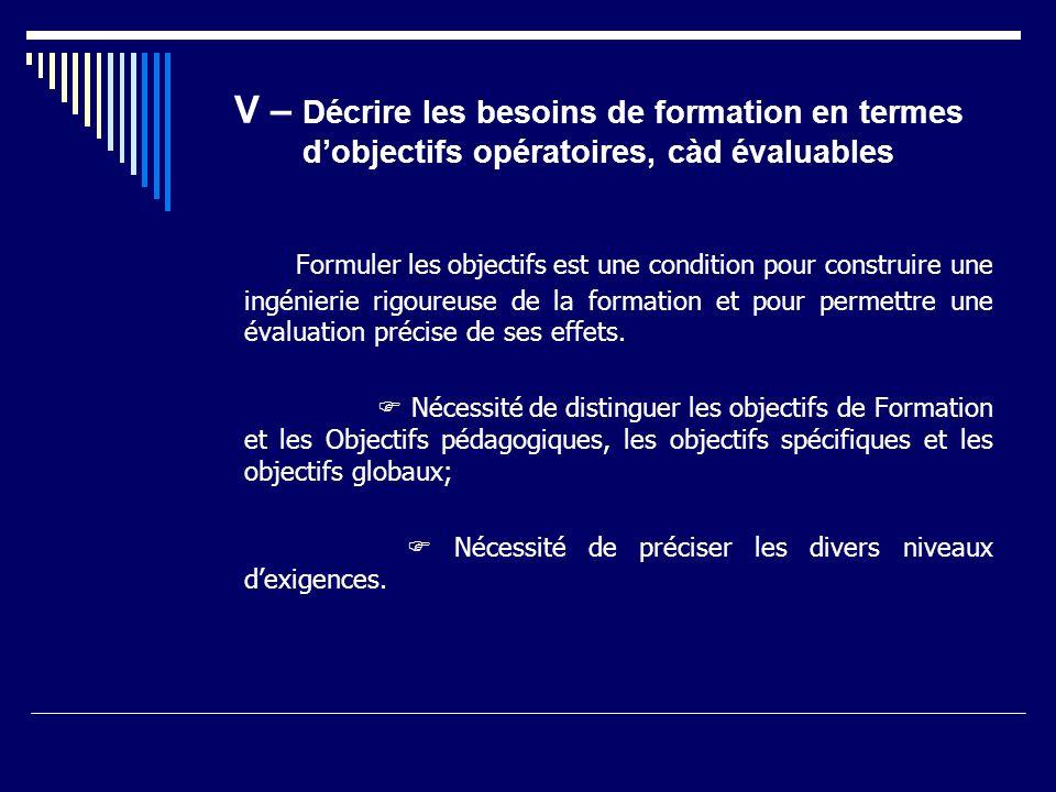 V – Décrire les besoins de formation en termes dobjectifs opératoires, càd évaluables Formuler les objectifs est une condition pour construire une ing