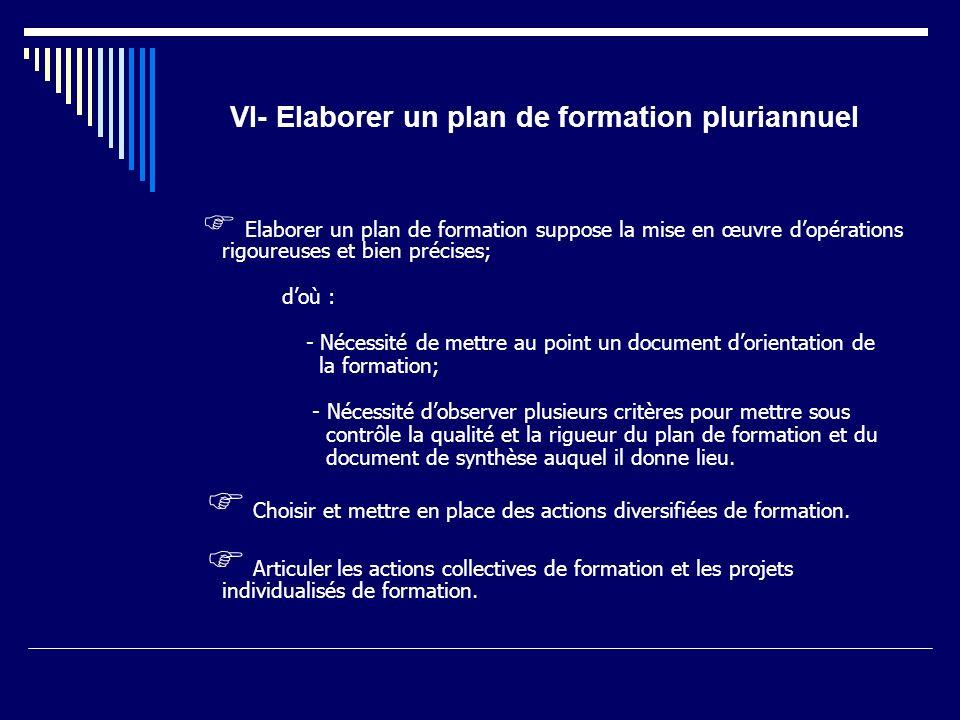 VI- Elaborer un plan de formation pluriannuel Elaborer un plan de formation suppose la mise en œuvre dopérations rigoureuses et bien précises; doù : -