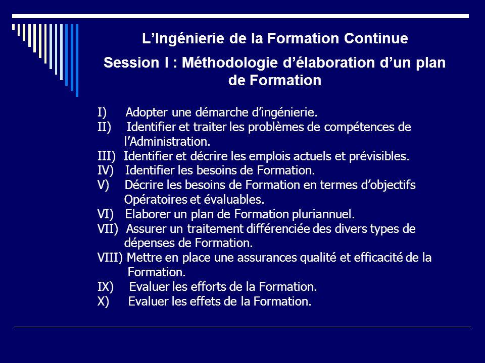 LIngénierie de la Formation Continue Session I : Méthodologie délaboration dun plan de Formation I) Adopter une démarche dingénierie. II) Identifier e