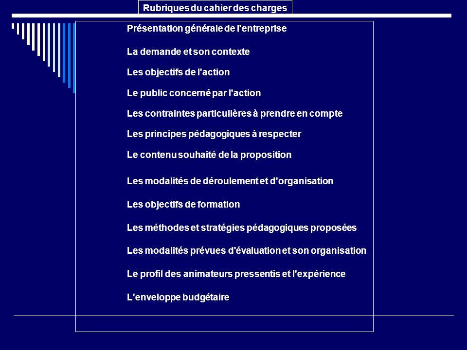 Présentation générale de l'entreprise La demande et son contexte Les objectifs de l'action Le public concerné par l'action Les contraintes particulièr