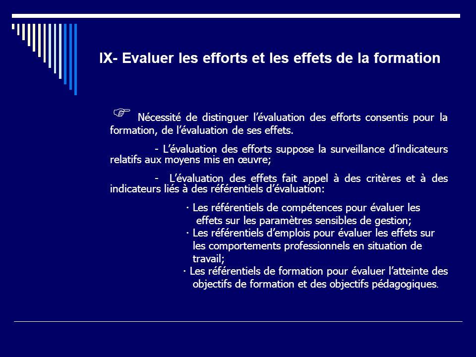 IX- Evaluer les efforts et les effets de la formation Nécessité de distinguer lévaluation des efforts consentis pour la formation, de lévaluation de s