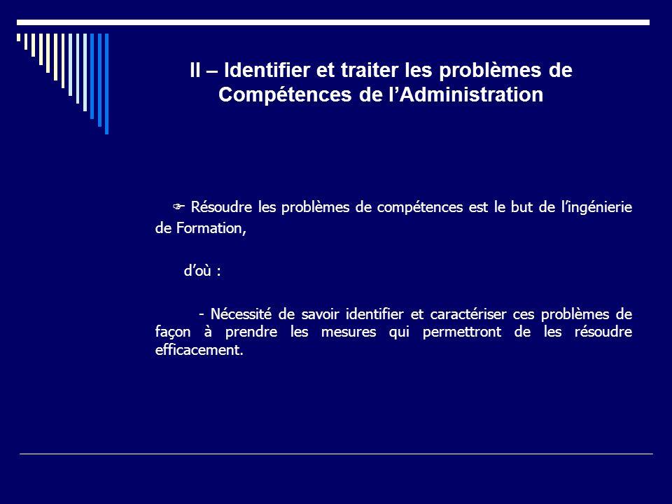 II – Identifier et traiter les problèmes de Compétences de lAdministration Résoudre les problèmes de compétences est le but de lingénierie de Formatio