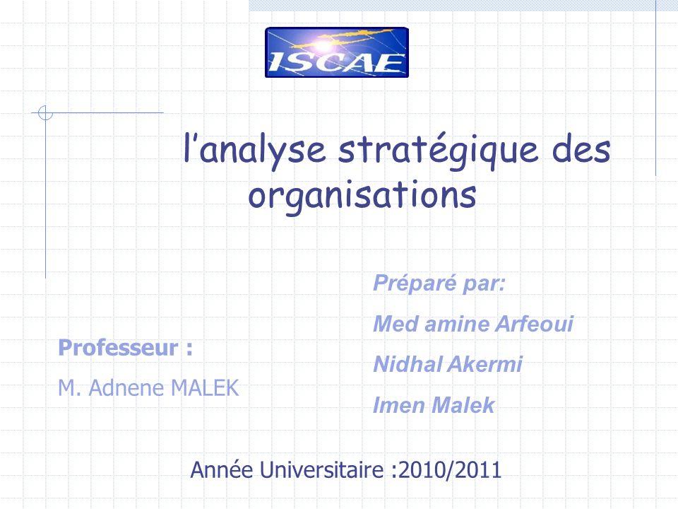 Plan 1.Introduction 2. Définition des concepts clés 3.