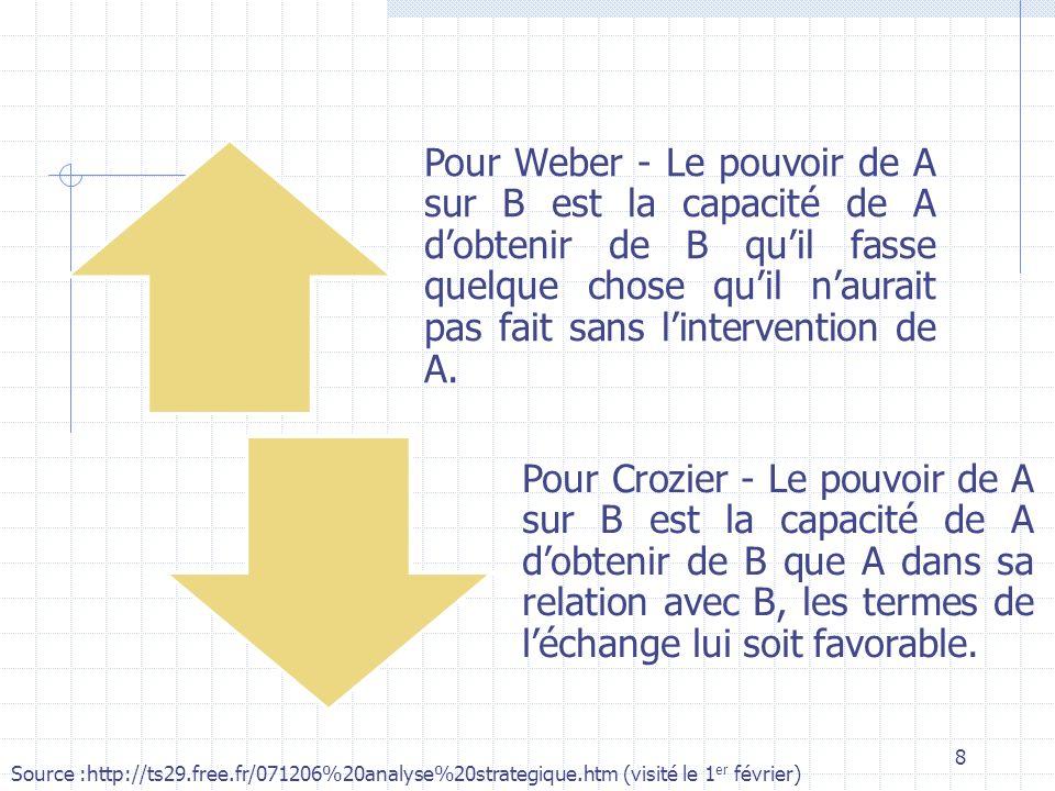 La répartition du personnel selon la nature du contrat 19 Personnels Nature du contrat Cadres (4) CDI Techniciens (2) contractuels Chef de laboratoire (1) CDI Ouvriers (5) contractuels