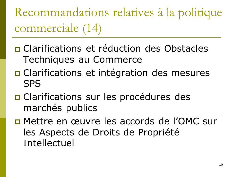 10 Recommandations relatives à la politique commerciale (14) Clarifications et réduction des Obstacles Techniques au Commerce Clarifications et intégration des mesures SPS Clarifications sur les procédures des marchés publics Mettre en œuvre les accords de lOMC sur les Aspects de Droits de Propriété Intellectuel