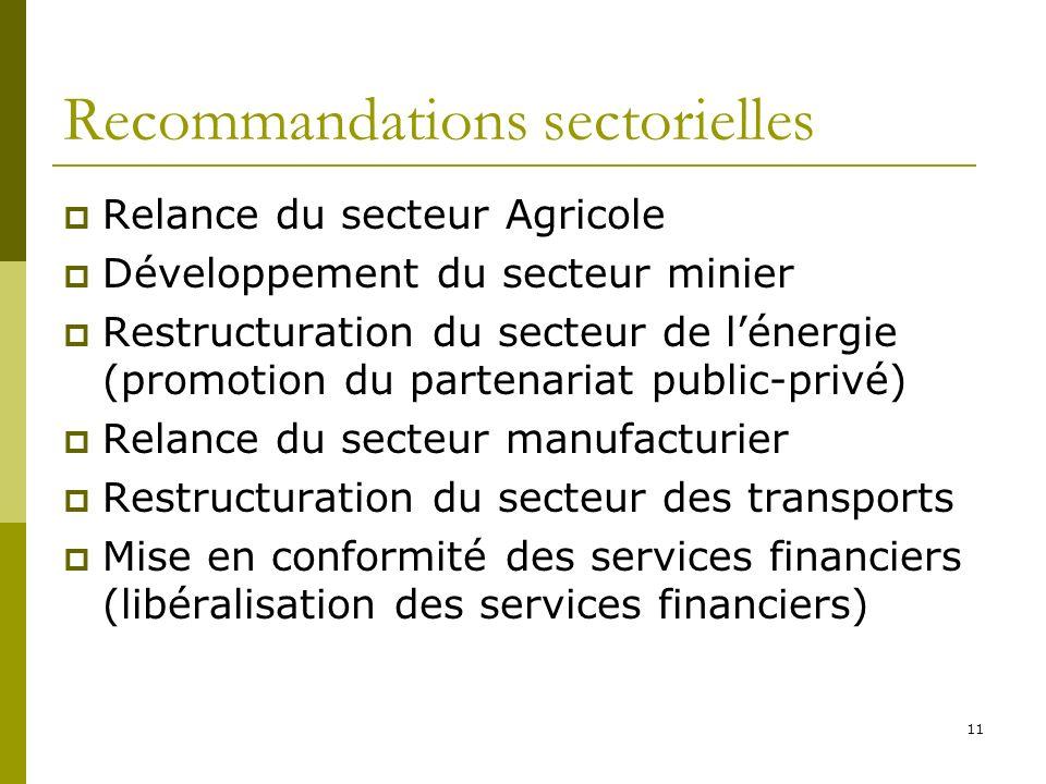 11 Recommandations sectorielles Relance du secteur Agricole Développement du secteur minier Restructuration du secteur de lénergie (promotion du partenariat public-privé) Relance du secteur manufacturier Restructuration du secteur des transports Mise en conformité des services financiers (libéralisation des services financiers)