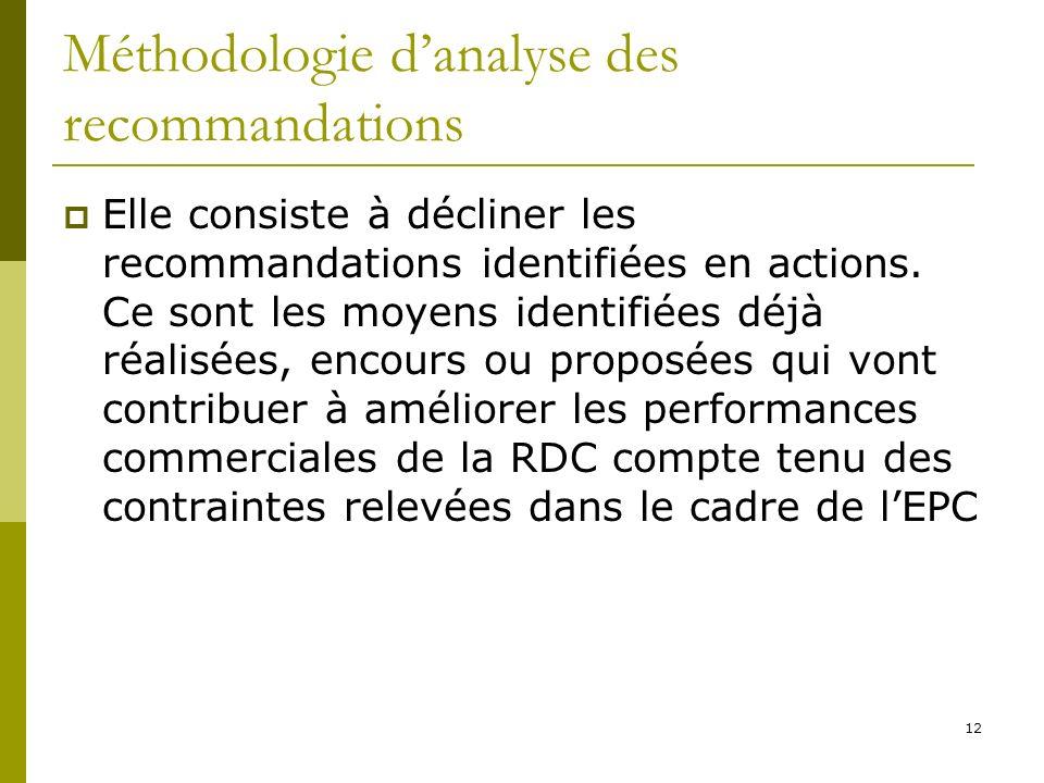 12 Méthodologie danalyse des recommandations Elle consiste à décliner les recommandations identifiées en actions.
