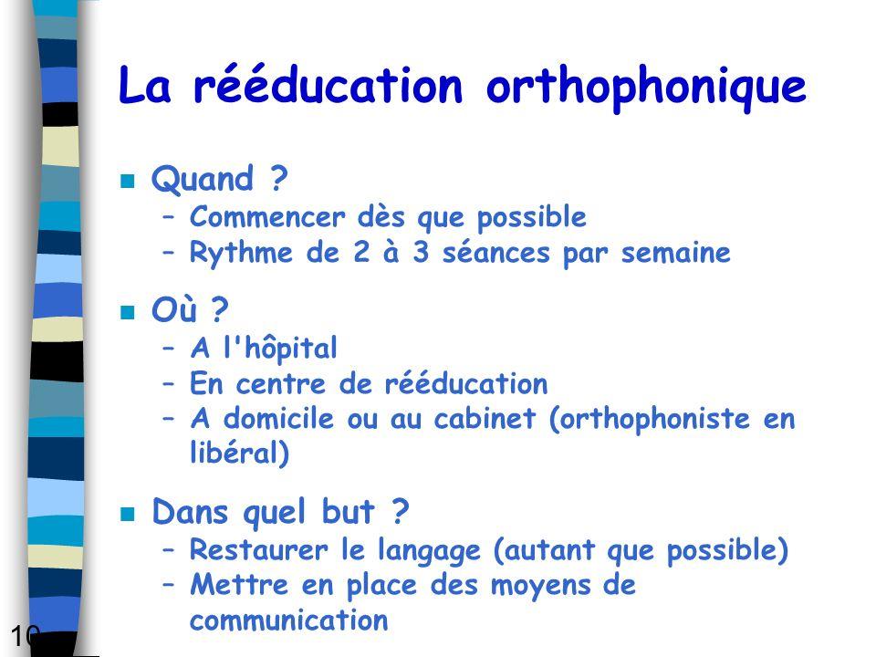 La rééducation orthophonique n Quand ? –Commencer dès que possible –Rythme de 2 à 3 séances par semaine n Où ? –A l'hôpital –En centre de rééducation