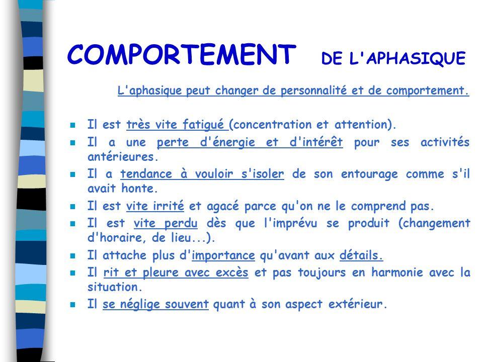 COMPORTEMENT DE L'APHASIQUE L'aphasique peut changer de personnalité et de comportement. n Il est très vite fatigué (concentration et attention). n Il