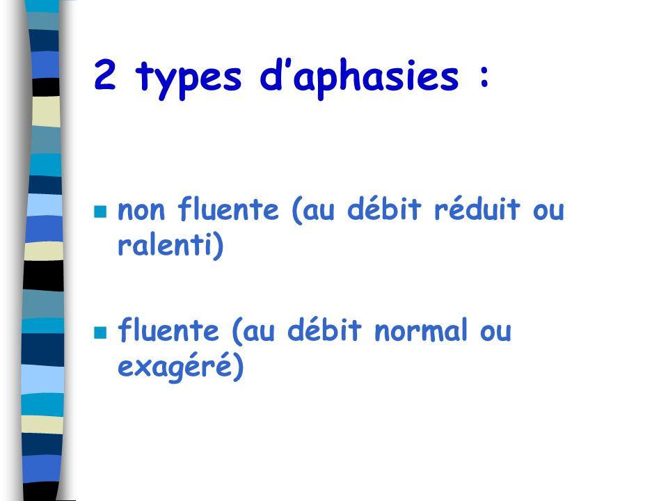 2 types daphasies : n non fluente (au débit réduit ou ralenti) n fluente (au débit normal ou exagéré)