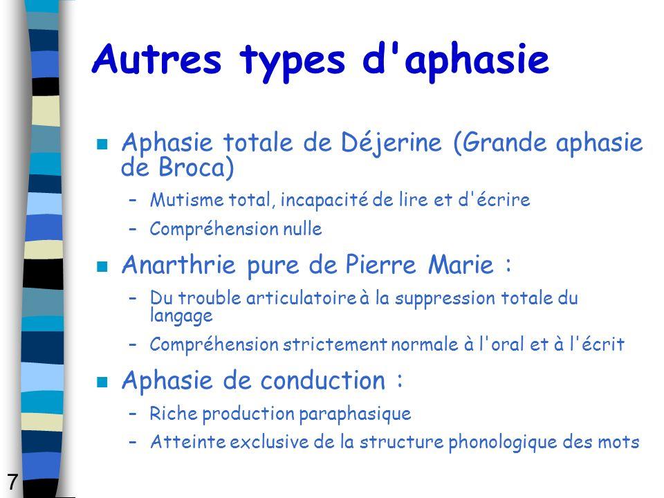 Autres types d'aphasie n Aphasie totale de Déjerine (Grande aphasie de Broca) –Mutisme total, incapacité de lire et d'écrire –Compréhension nulle n An