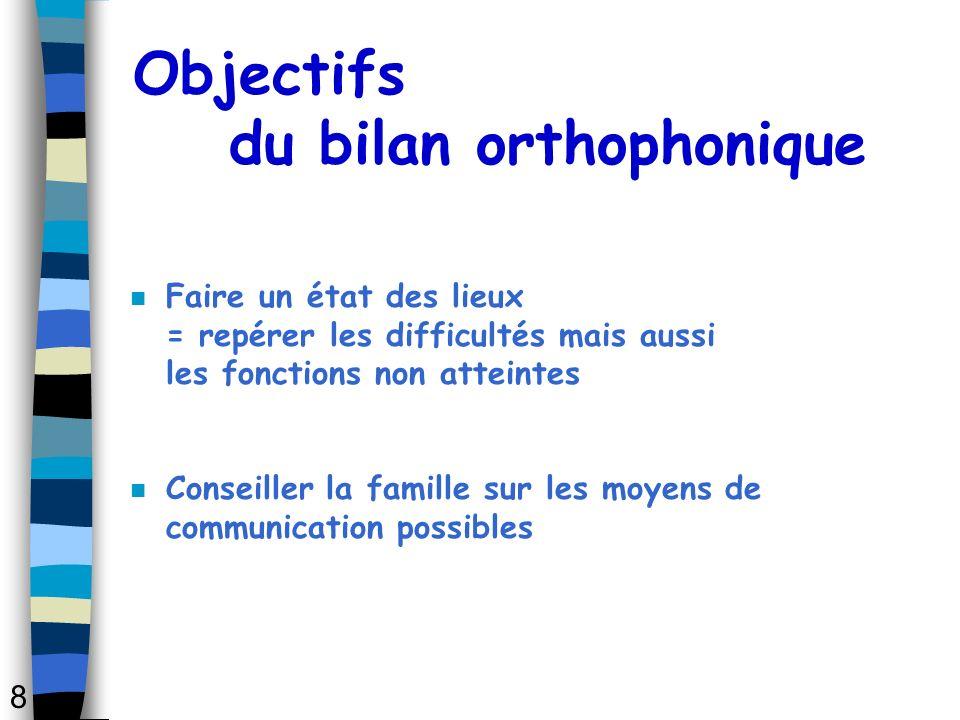 Objectifs du bilan orthophonique n Faire un état des lieux = repérer les difficultés mais aussi les fonctions non atteintes n Conseiller la famille su