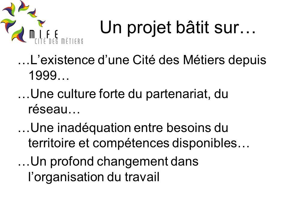 Un projet bâtit sur… …Lexistence dune Cité des Métiers depuis 1999… …Une culture forte du partenariat, du réseau… …Une inadéquation entre besoins du territoire et compétences disponibles… …Un profond changement dans lorganisation du travail