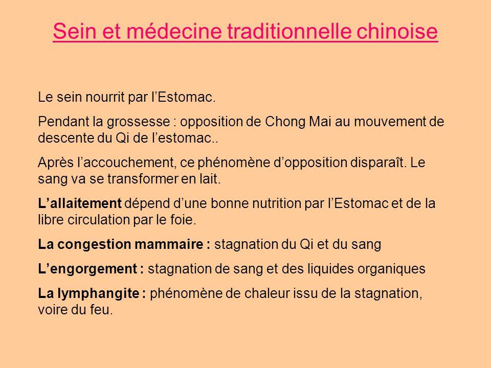 Sein et médecine traditionnelle chinoise Le sein nourrit par lEstomac. Pendant la grossesse : opposition de Chong Mai au mouvement de descente du Qi d