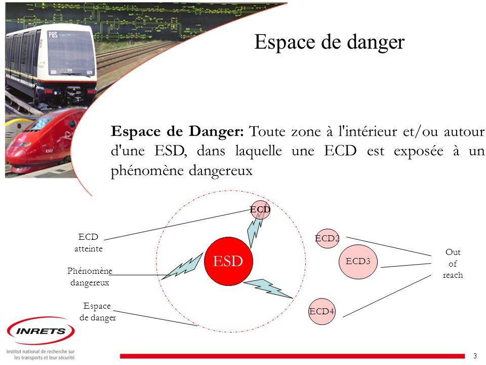 4 Processus accidentel ontologique SD SA ESD ECD SE EV D EV R EV I SD (ESD) SA 1 SI (ESD) ESD : Entité Source de Danger ECD : Entité Cible de Danger SI : Situation Initiale SE : Situation dExposition SD : Situation Dangereuse SA : Situation dAccident EvE : Événement dExposition EvI : Événement Initiateur EvR : Événement Redouté SI (ECD2) SI (ECD1) SE 2 (ECD2) SA 2 Scénario daccident Scénario de danger SE 1 (ECD1) EvI EvE Phénomène dangereux EvR Consequence Conséquence Enjeux EvE